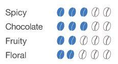 Gran Crema Blue - Caffè in grani per macchine espresso distribuzione automatica - vending machine - Confezione da 1Kg - Caratteristiche in tazza